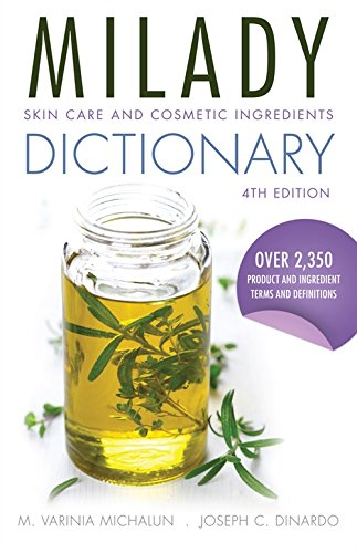 Skin Care Dictionary - 1