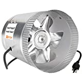 iPower 6 Inch 240 CFM Inline Duct Booster Fan Extractor Exhaust and Intake Vent Fan 5.5' Grounded Power Cord