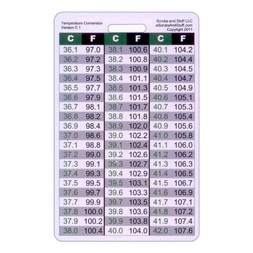 Temperature Conversion Chart Vertical Badge Id Card Pocket