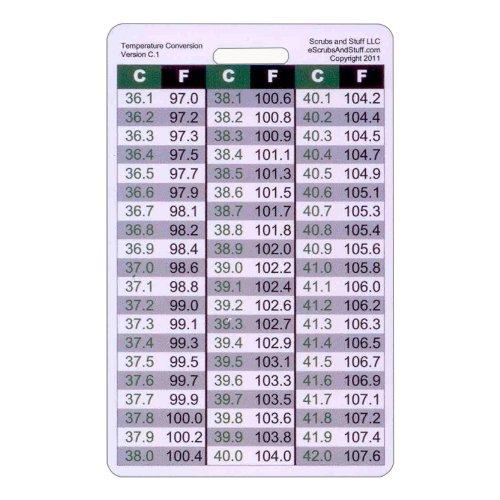 Temperature Conversion Chart Vertical Badge Id Card Pocket