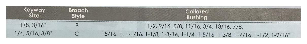 Keyway Broach W 1//4 In Cut L 3-1//8 In