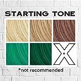 Keracolor Clenditioner Color Depositing Conditioner Colorwash, Emerald, 12 fl oz