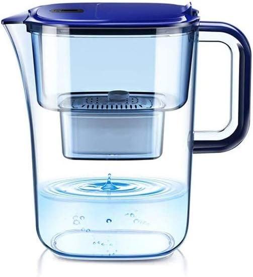 MYXMY Filtro Neta Hervidor Agua del Grifo del hogar purificador de ...