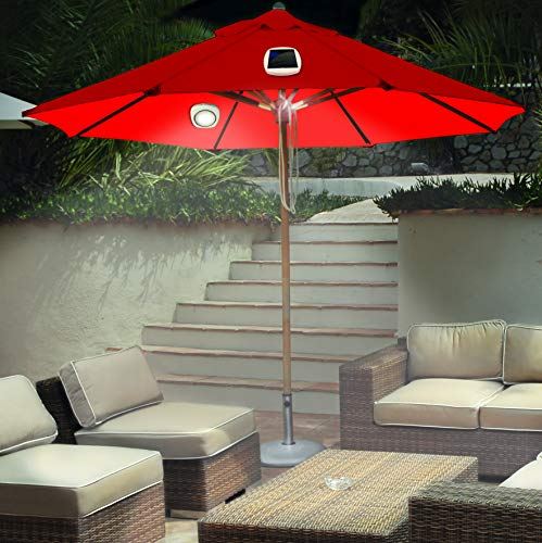 Outdoor Lighting For Awning in US - 6