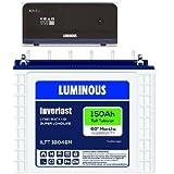 Luminous Zelio 1100 Inverter with ILTT 18048 150 Ah Tubular Battery