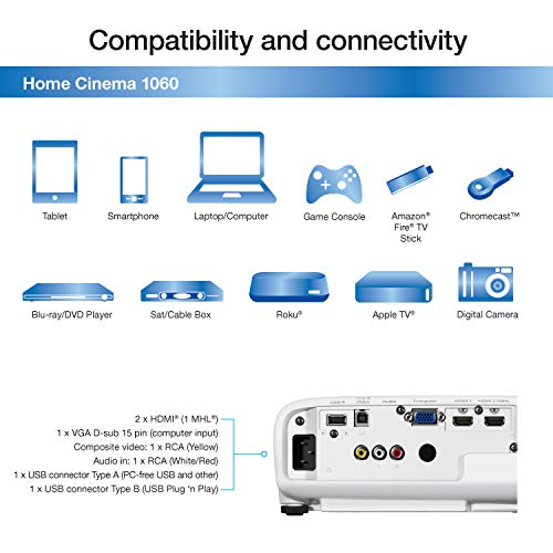 Epson Home Cinema 1060 Full HD 1080p 3,100 lumens color brightness (color light output) 3,100 lumens white brightness (white light output) 2x HDMI (1x MHL) built-in speakers 3LCD projector by Epson (Image #2)