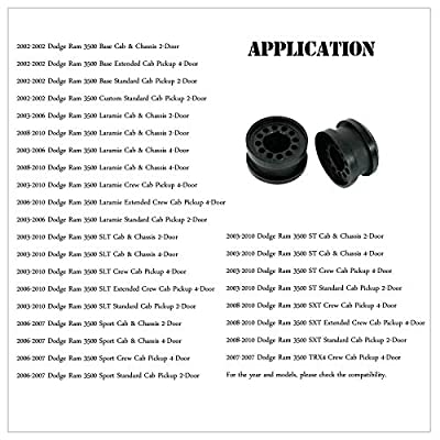 SUPERFASTRACING Transfer Case Shifter Linkage Bushing Grommet Fits for 2002-2010 Dodge Ram 1500 2500 3500-2 Pcs: Automotive
