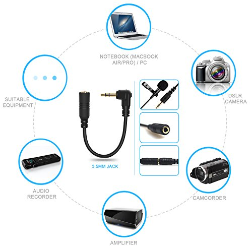 Omnidirectional Microphone For Phone Conference Room