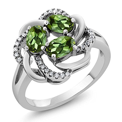 Gem Stone King 1.87 Ct Oval Green Tourmaline 925 Sterling Silver Ring (Size 9)