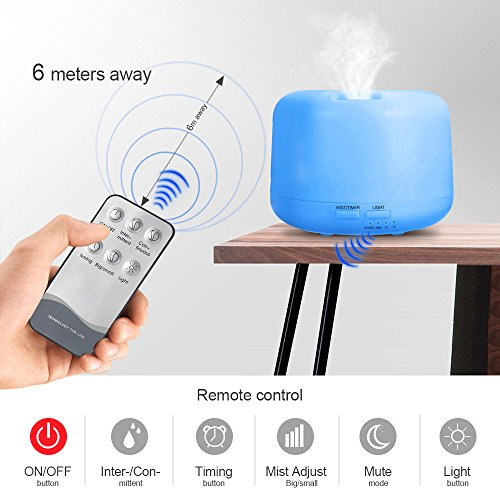 Generial 300ml Humidifier, No Water Power Off, Ultrasonic Mute, Remote Control/Colorful Humidifier, Suitable for Bedroom, Office, SPA, Yoga, Baby Room by Generial (Image #2)