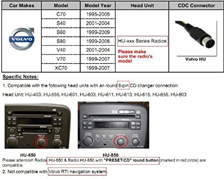 Magnificent Volvo Cd Changer Wire Diagram Basic Electronics Wiring Diagram Wiring Database Numdin4X4Andersnl