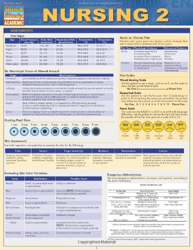 Nursing 2 (Quick Study: Academic)