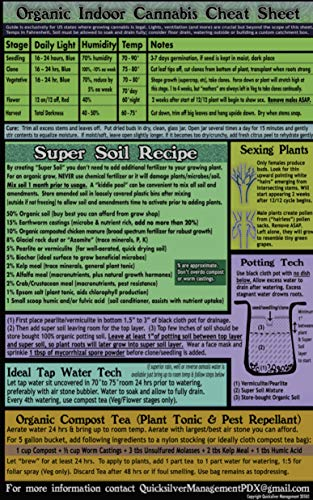 Organic Indoor Cannabis Cheat Sheet (Laminated) (Best Compost For Cannabis Indoor)
