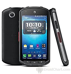 Kyocera Duraforce E6560 16gb Unlocked Gsm 4g Lte Military Grade Smartphone W 8mp Camera - Black