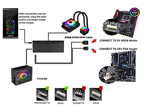 upHere High Performance Liquid CPU Cooler 120mm RGB Radiator,SYNC,  All-in-One,PWM Fan, AM4 Compatible(CC120RGB)