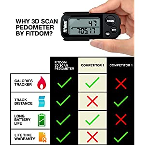 Premium Pedometer for Walking, Running, Count Steps, Track Calories Burned, Miles Traveled and Distance with Precision, 30 Days Performance Memory, Large Simple Display with Extra Long Battery Life