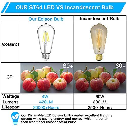 LED Edison Bulb Dimmable, Daylight White 5000K, SHINE HAI 4W ST64 Vintage LED Filament Light Bulbs, 40W Equivalent, E26 Medium Base, Pack of 12 by SHINE HAI (Image #5)