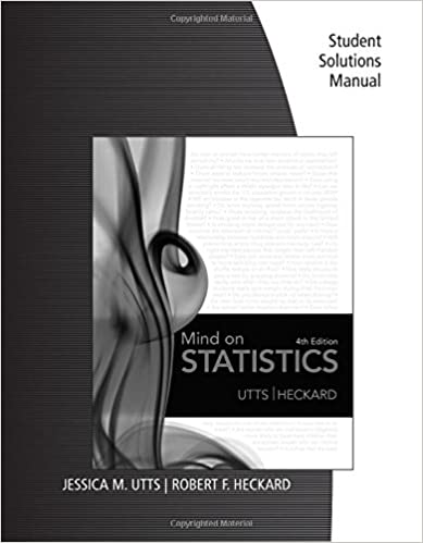 Amazon student solutions manual for uttsheckards mind on student solutions manual for uttsheckards mind on statistics 4th 4th edition fandeluxe Image collections