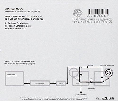 Discreet Music Import, Original recording remastered