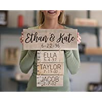 Mother's Day Gift | Anniversary Gifts | Wedding Gifts | Personalized for you | Family Names Wood Sign