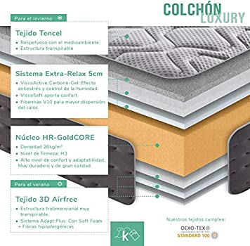 Dreaming Kamahaus Pack Somier Multiláminas + Colchón Luxury ...