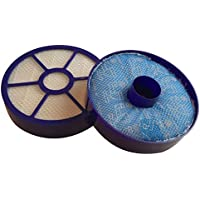 Think Crucial Replacement for Dyson DC33 Pre & Post-Motor HEPA Style Filter Kit, Compatible With Part # 921616-01, 917390-02 & 917390-27, Washable & Reusable
