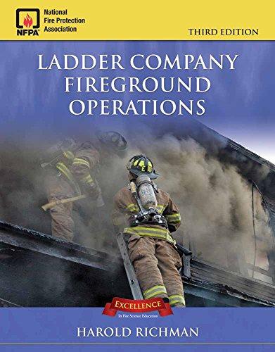 Buy ladder brands