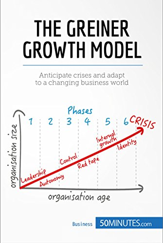 The Greiner Growth Model for Organisational Change: Anticipate crises and adapt to a changing business world (Management & Marketing Book 3)