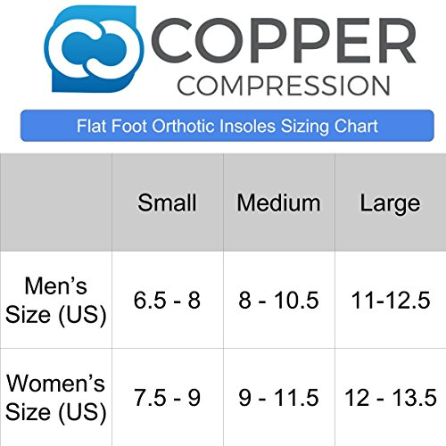 Copper Compression Flat Feet Foot Insoles. GUARANTEED Highest Copper Content Orthotic Shoe Insole/Inserts (Patent Pending). Support For Flat Feet, Heel Spurs, Plantar Fasciitis, Arch Pain (Medium) by Copper Compression (Image #1)