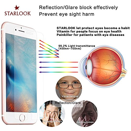 (STARLOOK Screen Protector for iPhone 6/6s Anti Glare 0.3mm eye protect screen film protector 4.7