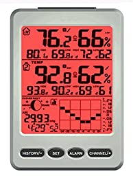 Ambient Weather WS-110 Wireless Weather Station with Temperature, Humidity, Barometer, Dew Point, Moon Phase Featuring Color Changing Backlighting