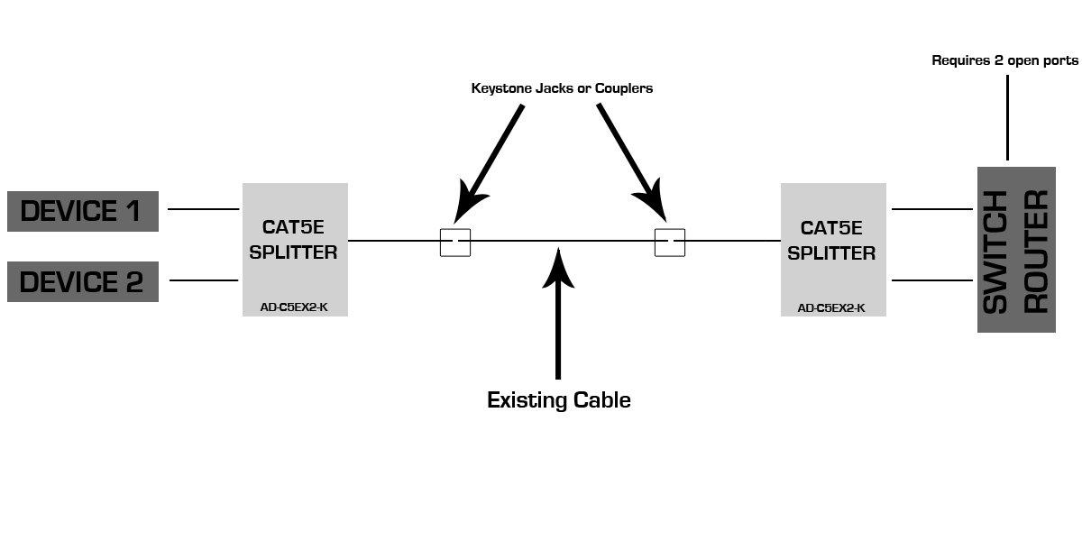 amazon com networx cat5e network splitter pair computers rh amazon com T568B Wiring Diagram T568B Wiring Diagram