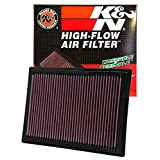 K&N 33-2287 High Performance Replacement Air Filter