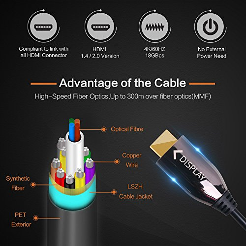 Fiber Optic AOC High Speed HDMI 1.4 Cable 4:4:4 HDMI Cable ARC 4K 30Hz/60Hz Ultra Slim Active Full Speed Cable 1.4V 5 Meters 16 Ft Audio/Video Gold-Plated by CZGarage (Image #2)