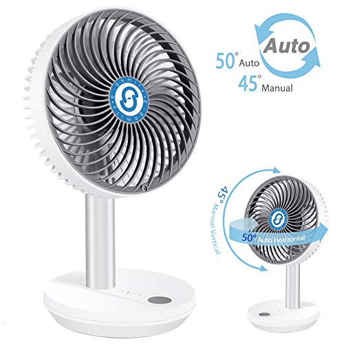 ESHMILY Desk Fan 4 Speed Quiet USB Fan for Sleep, 50° Auto Widespread Oscillation 25h Battery Time Mini Table Cooling Fan for Home Office Camping