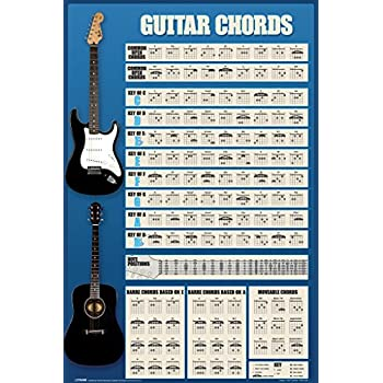 Amazon.com: Guitar Chords, Music Poster Print, 24 by 36-Inch: Guitar ...