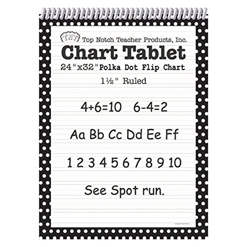 Top Notch Teacher Products Chart Tablet Polka Dot (1 1/2