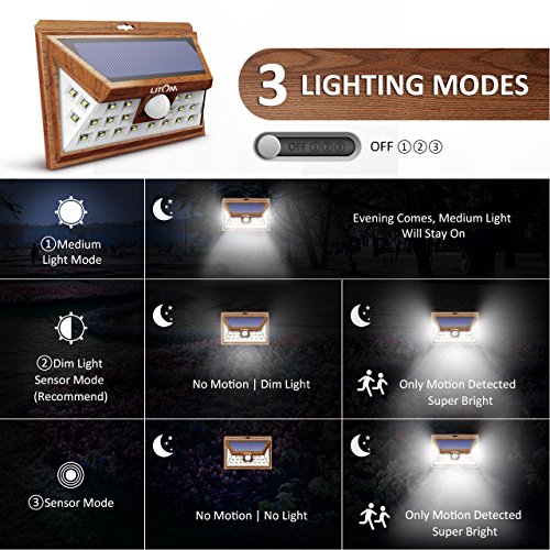 LITOM Solar Lights Outdoor, Wireless 24 LED Motion Sensor Solar Lights with Wide Lighting Area, IP65 Waterproof Security Lights for Porch, Deck, Backyard, Front Door, Garage (4 Pack) by Litom (Image #6)
