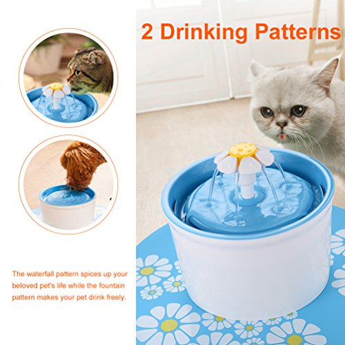 Pet Fountain Cat Dog Water Dispenser- Healthy and Hygienic Super Quiet Automatic Electric Water Bowl, Drinking Fountain for Dogs, Cats, Birds and Small Animals (1.5L, Blue) by Petacc (Image #3)