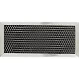 GE JX81H, WB02X10956, Microwave Recirculating Charcoal Filter (2-Pack)