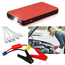 FUSHITON 400A Peak 12000mAh Car Jump Starter Portable Auto Battery Pack Mutlifuction Car Booster Power Bank with LED Lights (RED)