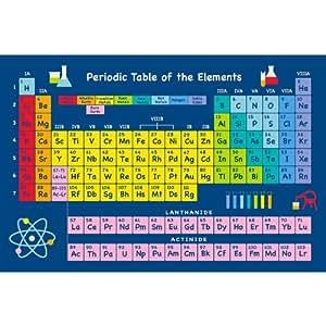 Amazon Com Periodic Table Of Elements Area Rug 5 3 Quot X7 6