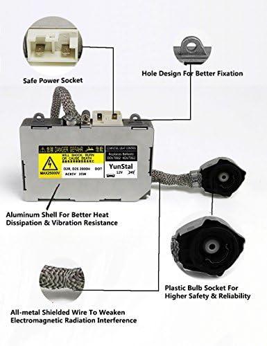 Xentec Xenon Light HID Kit H3 Fog Light for Lexus IS300 ES300 GS300 SC430