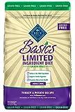 Image of Blue Buffalo Basics Limited Ingredient Diet, Grain Free Natural Adult Dry Dog Food, Turkey & Potato 24-lb