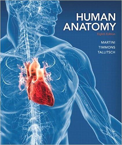Human Anatomy 8, Frederic H  Martini, Michael J  Timmons, Robert B