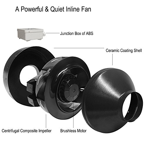 Small Inline Exhaust Fans : Amagabeli inch inline duct fan cfm for hydroponic