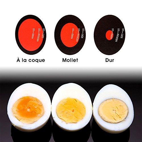 Shop Story – Temporizador Termómetro de huevos – minutoeuf Egg Perfect Horno para huevos de la carcasa, huevos gemelo, huevo duro