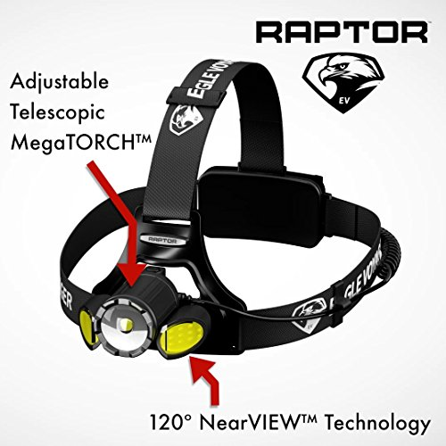 RAPTOR Hands-Free Super Bright Rechargeable CREE LED Headlamp