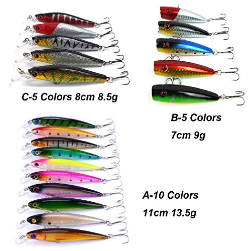 Fishing Lures Set Aorace 20pcs/Lot Fishing Baits Kit Minnow Popper Lures 3 Models Mixed For Saltwater Freshwater Trout Bass Salmon