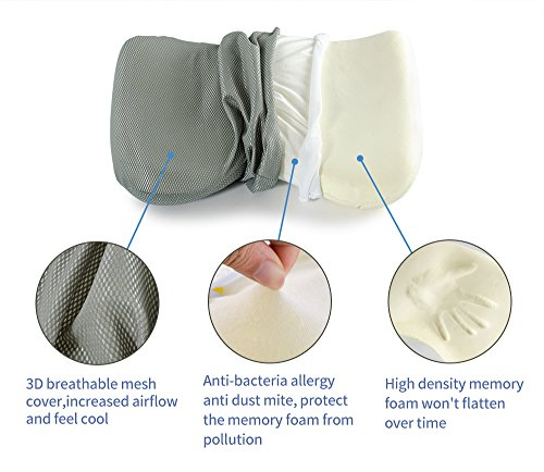Orthopedic Knee Pillow for Back and Side Sleeper - Best for Hip, Leg, Knee, Back Pain Pregnancy and Spine Alignment - Memory Foam Leg Pillow with 3D Breathable Cover